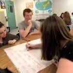 The Question Formulation Technique (QFT) in Social Studies