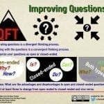 How to Deepen Student Learning Using PBL & the QFT