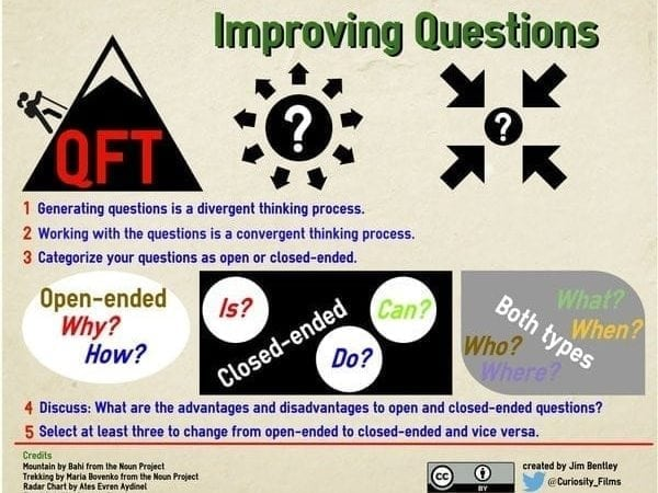 How to Deepen Student Learning Using PBL \u0026 the QFT - Right Question