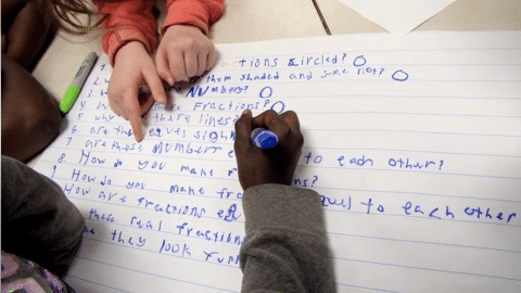 Using the Question Formulation Technique (QFT) for Formative Assessment